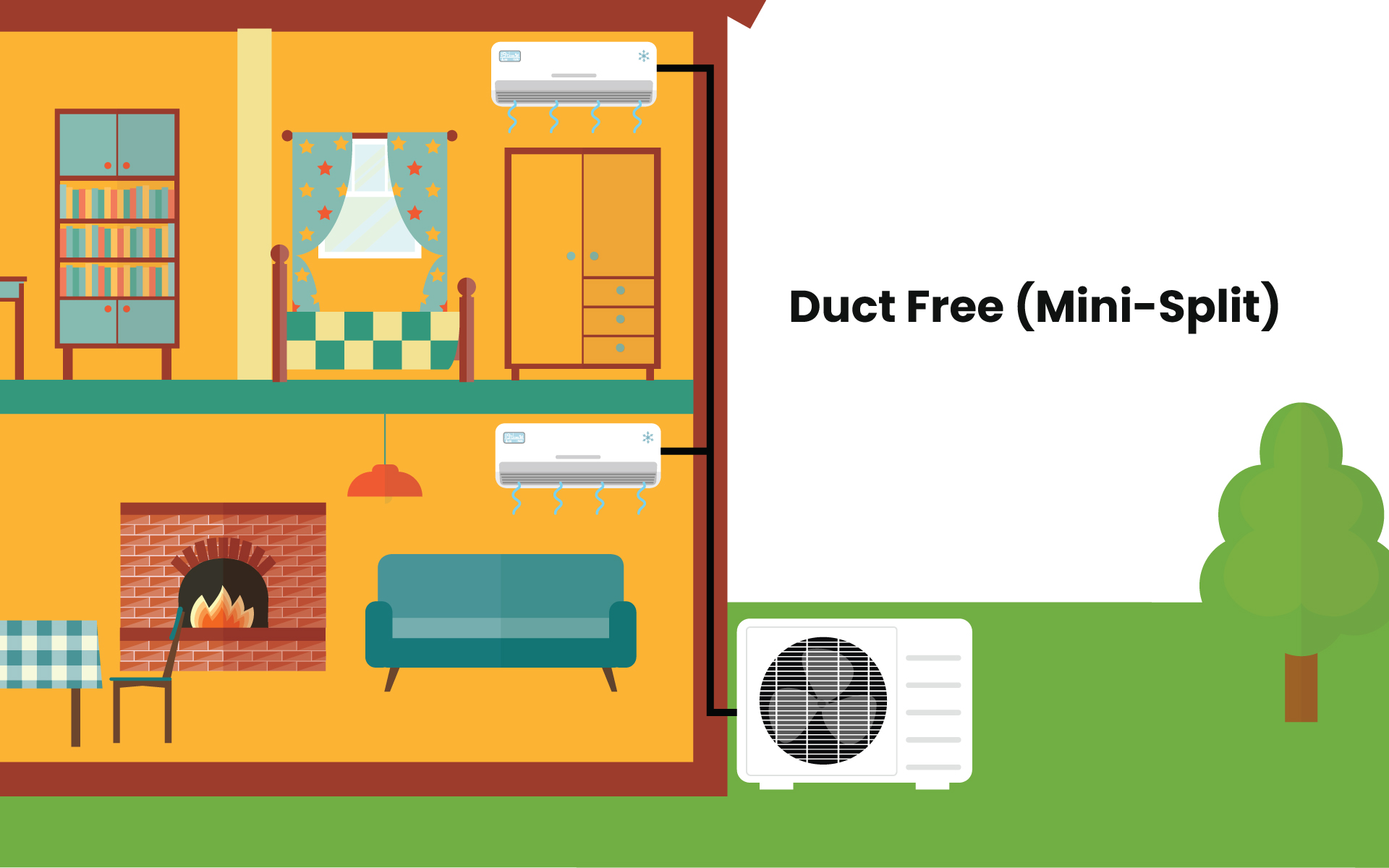 Duct free systems are in each individual room.