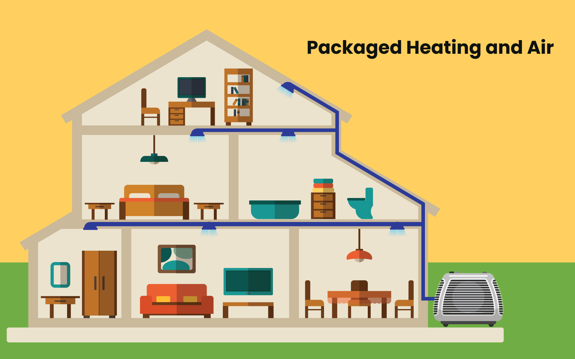 Packaged heating and air systems are easy to maintain.