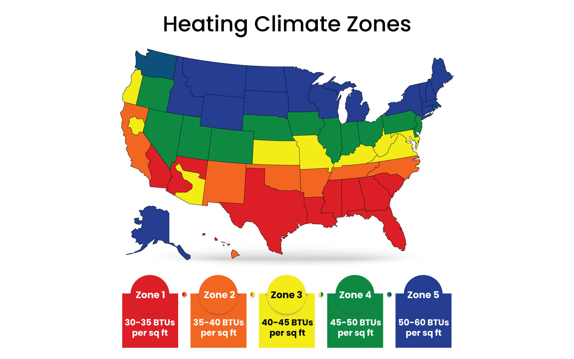 Each climate zone may require having a certain size unit.